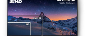 Чем отличается 4K от Full HD и какой разрешение лучше выбрать