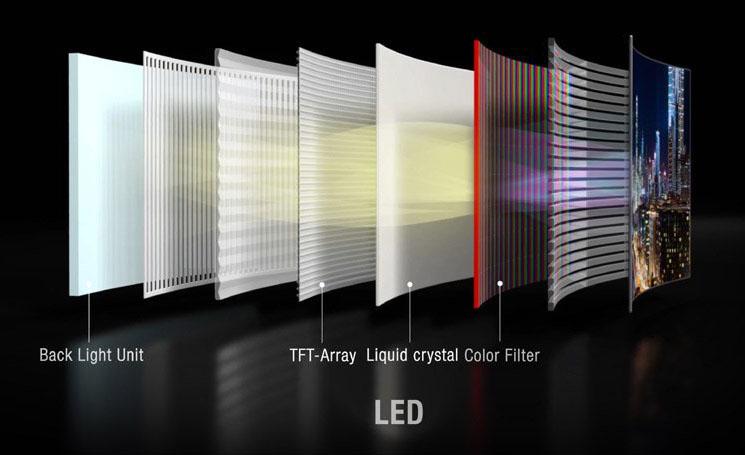 Устройства со светодиодной подсветкой – это модернизированные модели LCD
