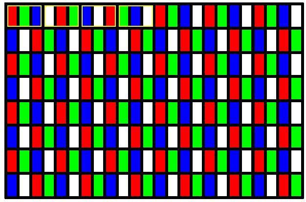 RGBW (WRGB)