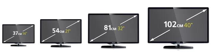 Как измеряется диагональ