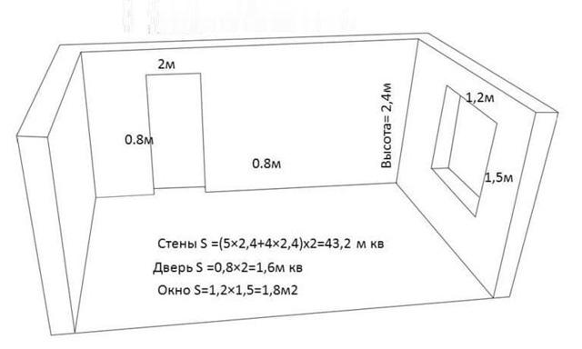 Выбирая технику по размеру, отталкиваются от формы и площади помещения