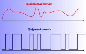 Аналоговый сигнал поставляется «напрямую»