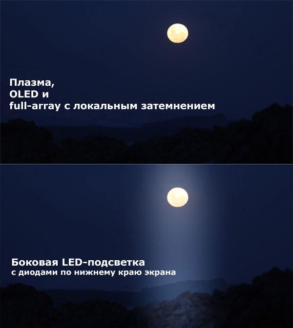 односторонняя подсветка